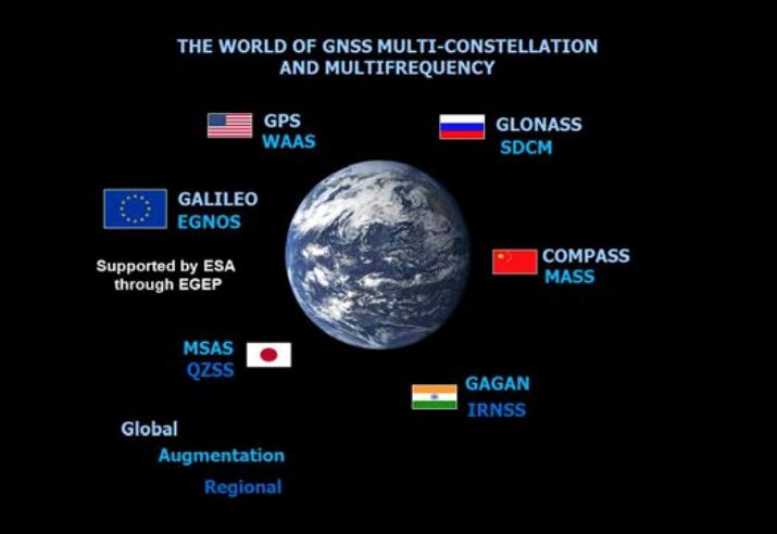 SG_GNSS_raw – Fachgebiet Physikalische Geodäsie und